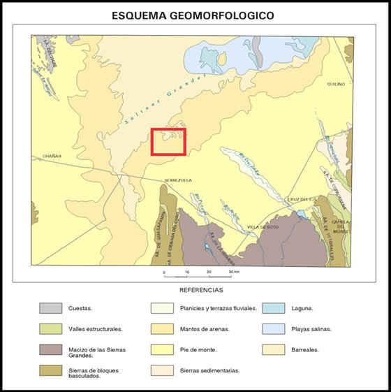 Esquema gemorfológico. Geoestudios